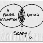 Business False Assumptions